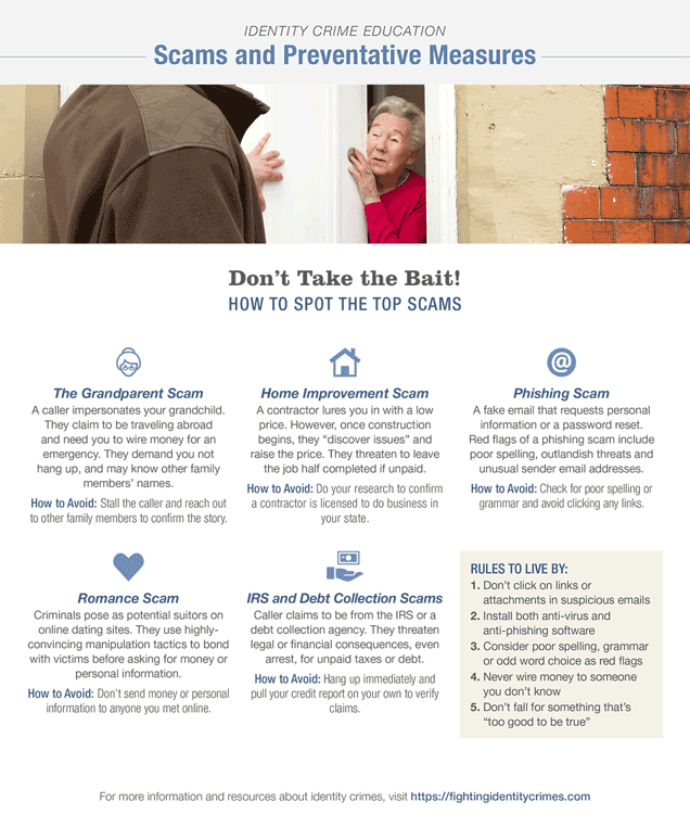 Identity Theft Prevention Infographic